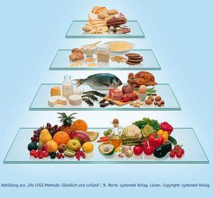 low gi diet handbook